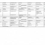 Расписание 5-11 класс2